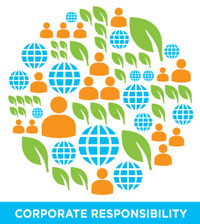 Corporate Responsiblity Report