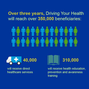 driving your health infographic