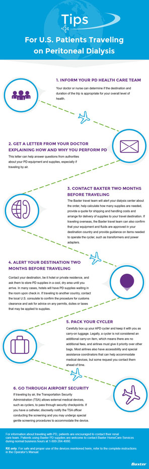 Peritoneal Dialysis Travel Tips infographic